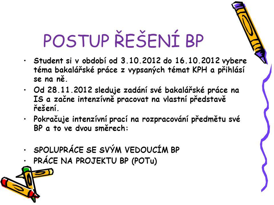 POSTUP ŘEŠENÍ BP Student si v období od 3.10.2012 do 16.10.2012 vybere téma bakalářské práce z vypsaných témat KPH a přihlásí se na ně. Od 28.11.2012