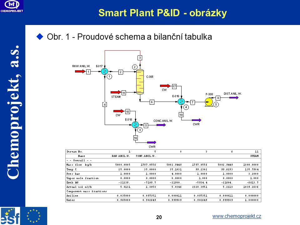 Chemoprojekt, a.s.www.chemoprojekt.cz 20 Smart Plant P&ID - obrázky  Obr.