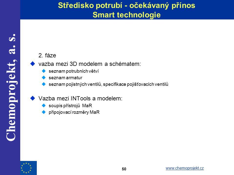 Chemoprojekt, a.s.www.chemoprojekt.cz 50 Středisko potrubí - očekávaný přínos Smart technologie 2.
