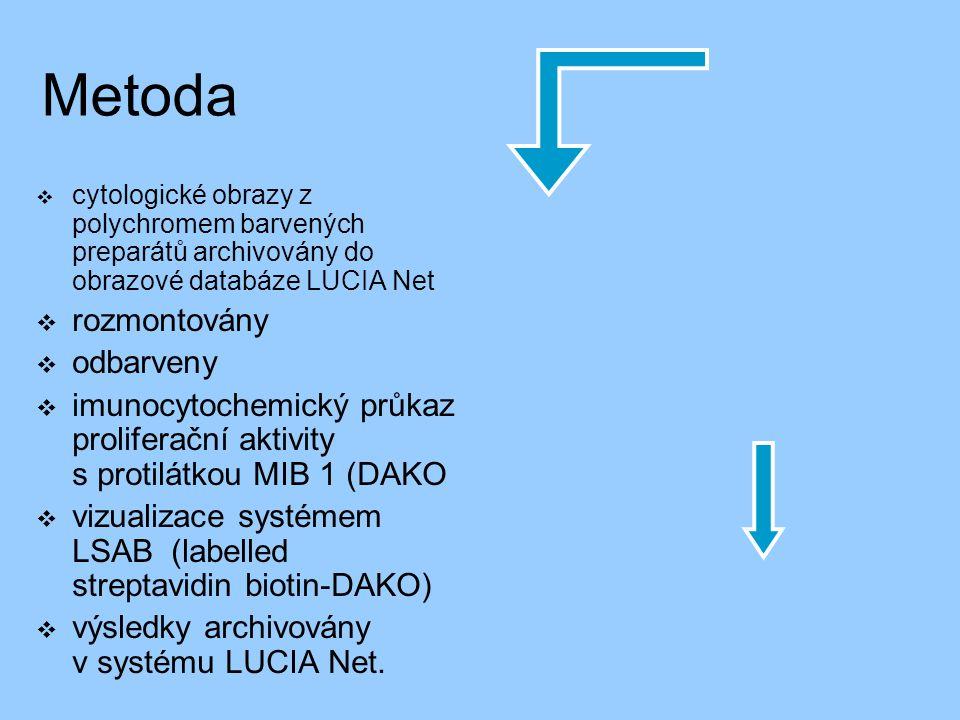 Metoda  cytologické obrazy z polychromem barvených preparátů archivovány do obrazové databáze LUCIA Net  rozmontovány  odbarveny  imunocytochemick