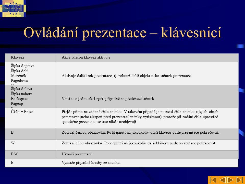 Ovládání prezentace – klávesnicí EVymaže případné kresby ze snímku. KlávesaAkce, kterou klávesa aktivuje Šipka doprava Šipka dolů Mezerník Pagedown N