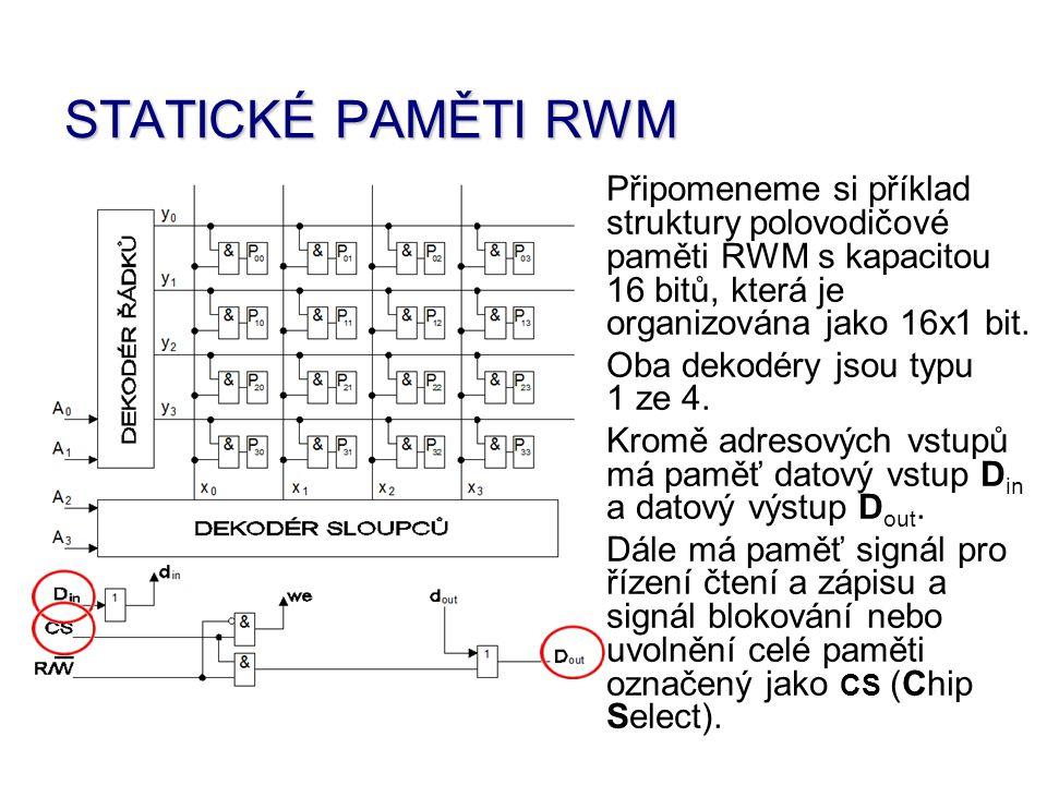 STATICKÉ PAMĚTI RWM Připomeneme si příklad struktury polovodičové paměti RWM s kapacitou 16 bitů, která je organizována jako 16x1 bit.