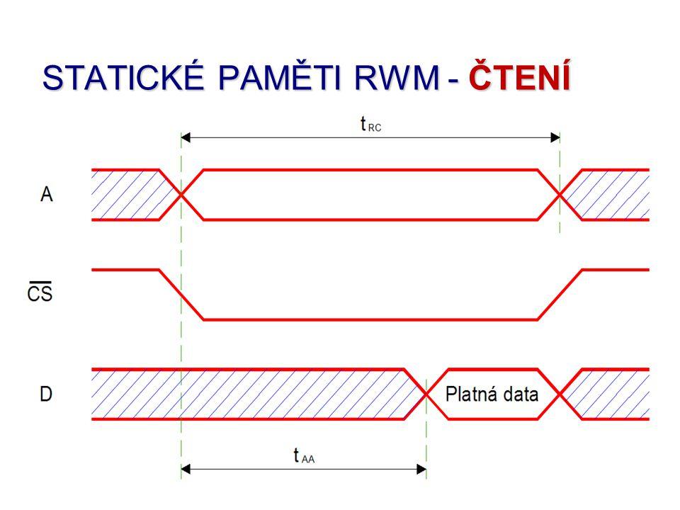 Po uvedení platné adresy na adresovou sběrnici a odblokování paměti signálem = 0 se na datové sběrnici D objeví platná data až za dobu t AA.