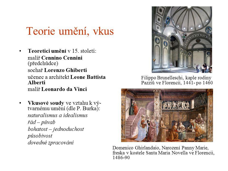 Teorie umění, vkus Teoretici umění v 15. století: malíř Cennino Cennini (předchůdce) sochař Lorenzo Ghiberti učenec a architekt Leone Battista Alberti