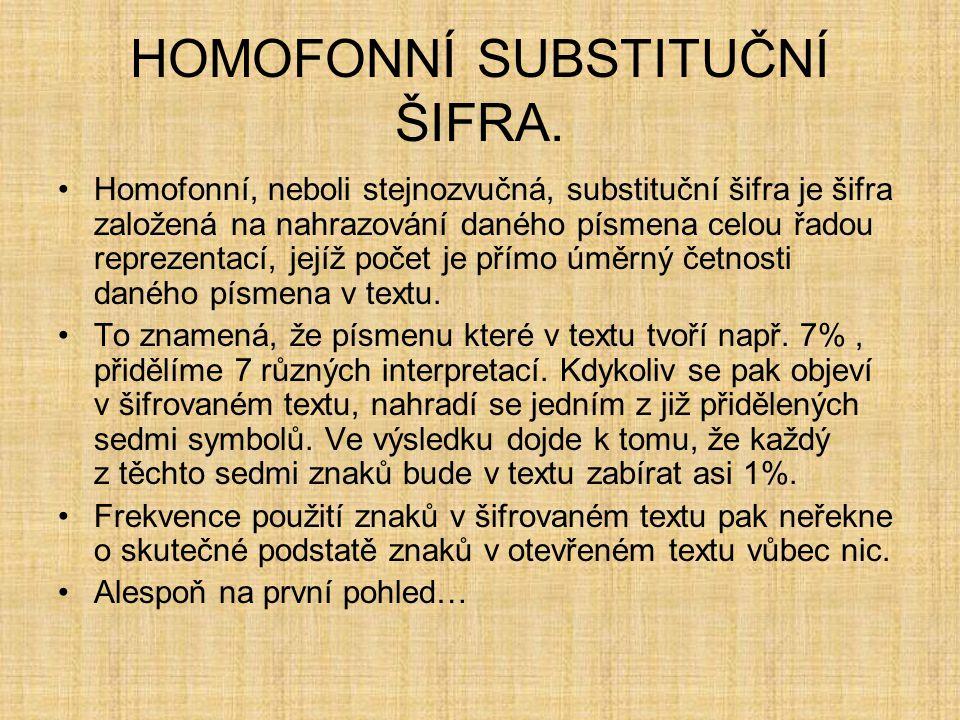 HOMOFONNÍ SUBSTITUČNÍ ŠIFRA. Homofonní, neboli stejnozvučná, substituční šifra je šifra založená na nahrazování daného písmena celou řadou reprezentac