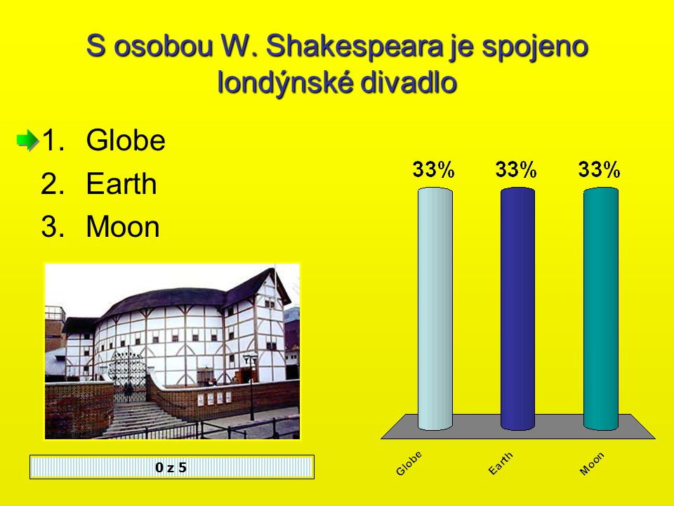 Shakespearova manželka Anna byla 0 z 5 1.Stejně stará jako on 2.Mladší než on 3.Starší než on