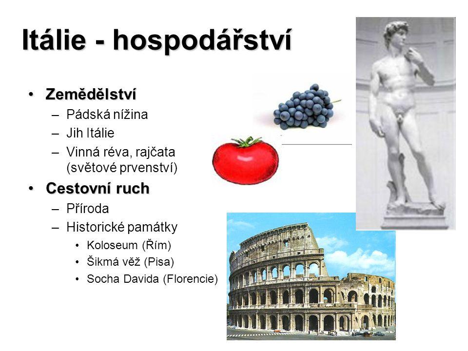 Itálie - hospodářství ZemědělstvíZemědělství –Pádská nížina –Jih Itálie –Vinná réva, rajčata (světové prvenství) Cestovní ruchCestovní ruch –Příroda –
