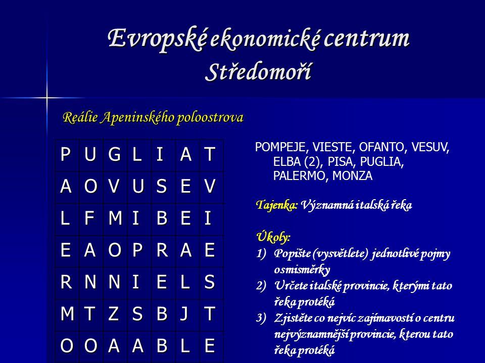 Evropské ekonomické centrum Středomoří Reálie Apeninského poloostrova PUGLIAT AOVUSEV LFMIBEI EAOPRAE RNNIELS MTZSBJT OOAABLE POMPEJE, VIESTE, OFANTO, VESUV, ELBA (2), PISA, PUGLIA, PALERMO, MONZA Tajenka: Významná italská řeka Úkoly: 1)Popište (vysvětlete) jednotlivé pojmy osmisměrky 2)Určete italské provincie, kterými tato řeka protéká 3)Zjistěte co nejvíc zajímavostí o centru nejvýznamnější provincie, kterou tato řeka protéká
