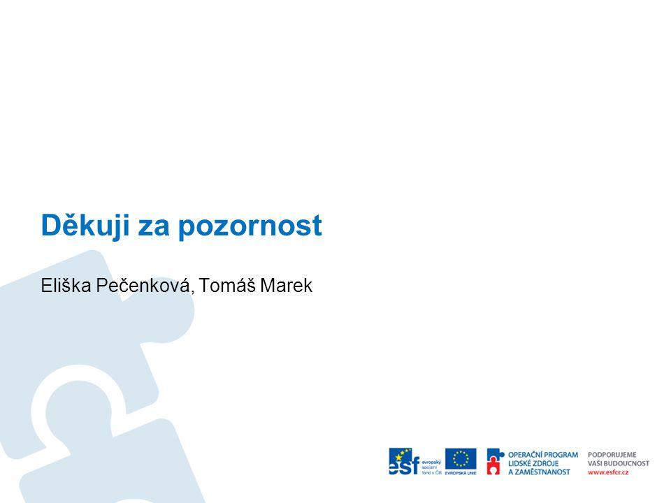 Děkuji za pozornost Eliška Pečenková, Tomáš Marek