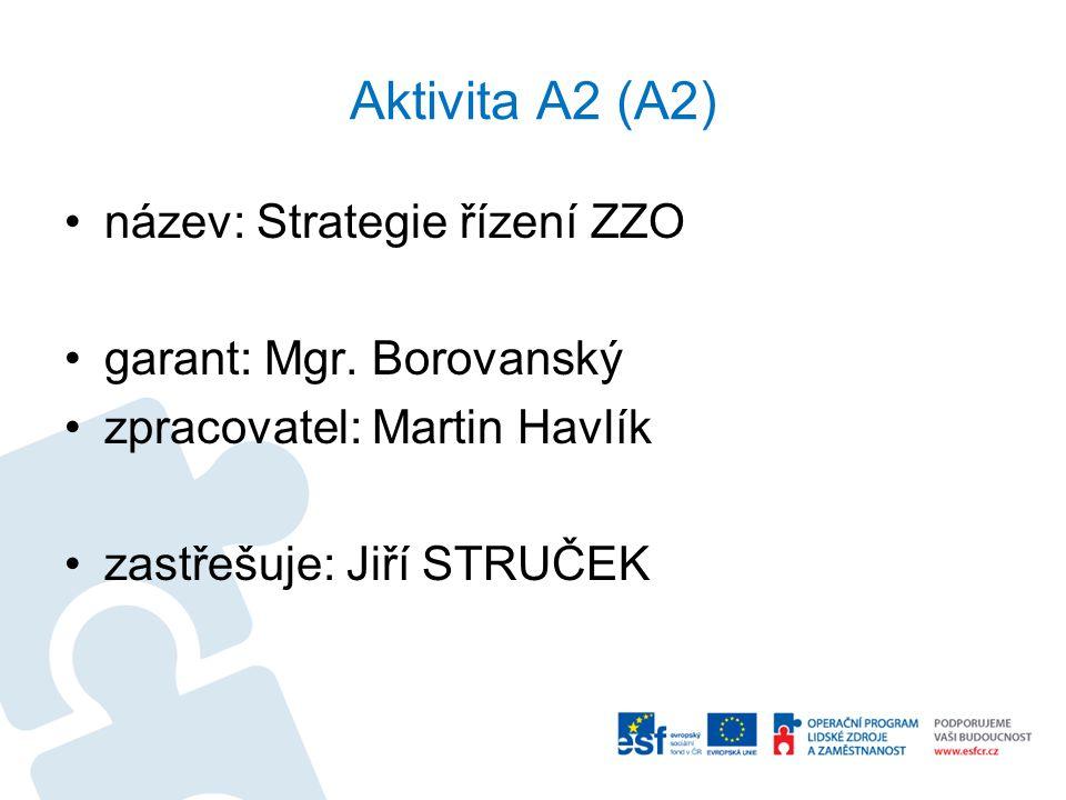 Aktivita A2 (A2) název: Strategie řízení ZZO garant: Mgr. Borovanský zpracovatel: Martin Havlík zastřešuje: Jiří STRUČEK