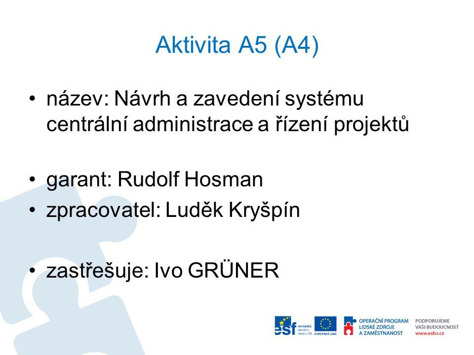 Aktivita A5 (A4) název: Návrh a zavedení systému centrální administrace a řízení projektů garant: Rudolf Hosman zpracovatel: Luděk Kryšpín zastřešuje: