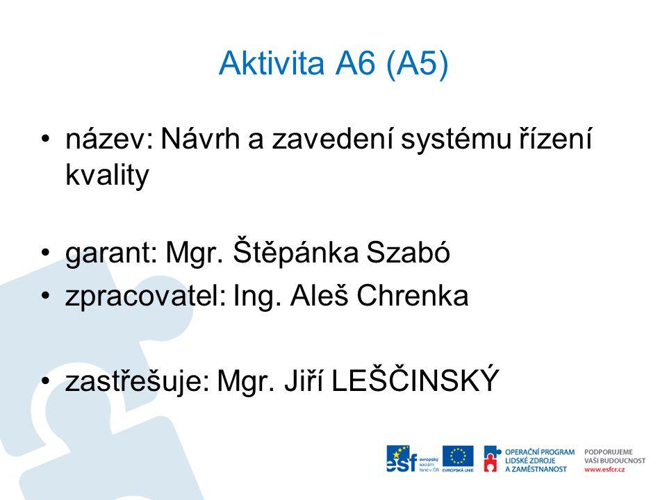 Aktivita A6 (A5) název: Návrh a zavedení systému řízení kvality garant: Mgr. Štěpánka Szabó zpracovatel: Ing. Aleš Chrenka zastřešuje: Mgr. Jiří LEŠČI