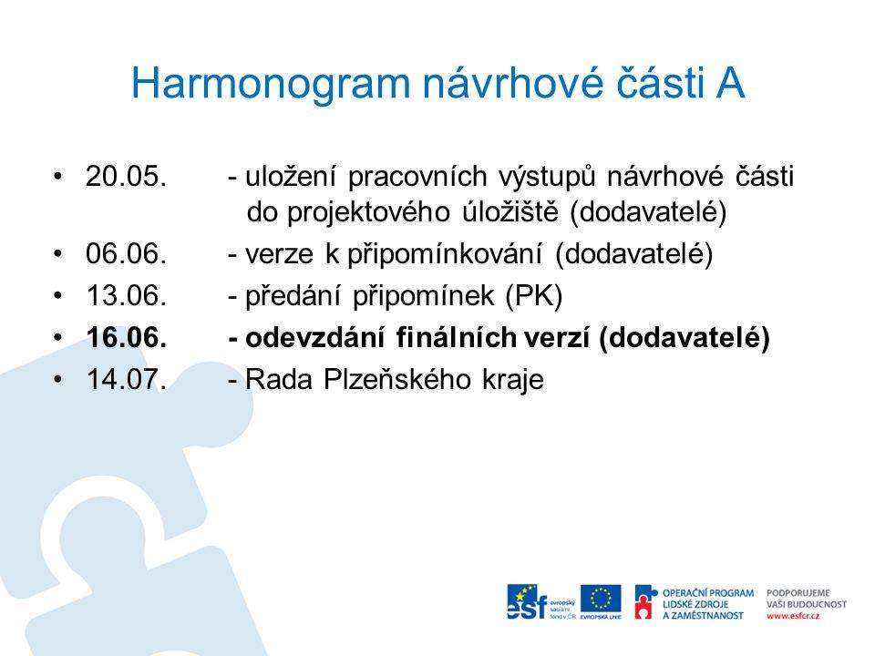 Harmonogram návrhové části A 20.05.- uložení pracovních výstupů návrhové části do projektového úložiště (dodavatelé) 06.06.- verze k připomínkování (d