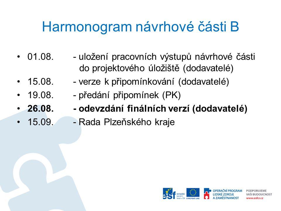 Harmonogram návrhové části B 01.08.- uložení pracovních výstupů návrhové části do projektového úložiště (dodavatelé) 15.08.- verze k připomínkování (d