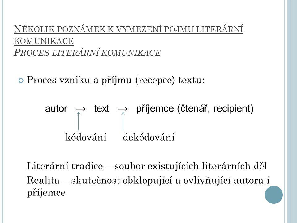 F ÁZE PROCESU LITERÁRNÍ KOMUNIKACE Roviny (složky) komunikace příjemce s textem (zprostředkovaně autorem): 1.