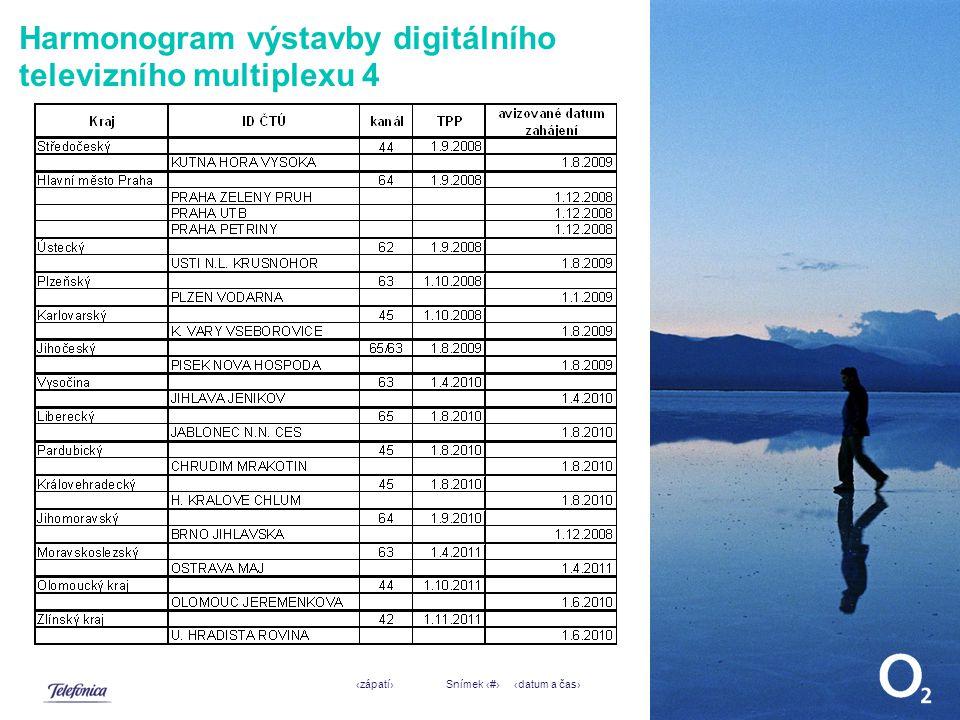 ‹datum a čas›‹zápatí›Snímek ‹#› Harmonogram výstavby digitálního televizního multiplexu 4