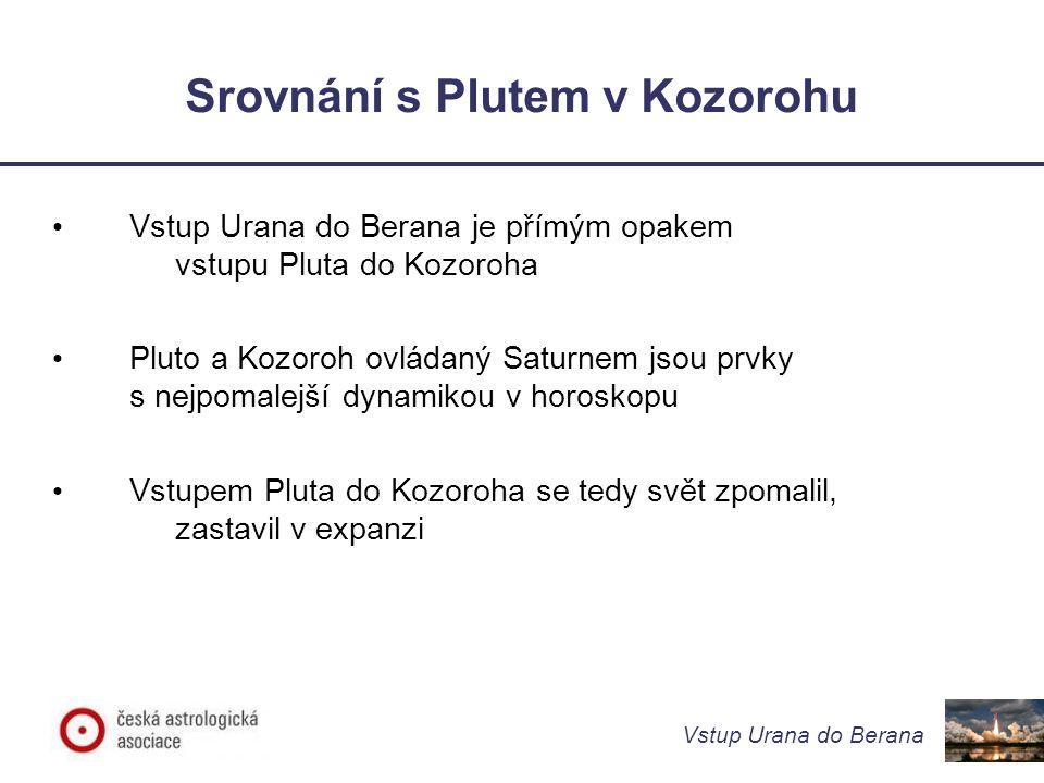 Vstup Urana do Berana Pluto, Uran - porovnání významů Oba prvky, Uran v Beranu i Pluto v Kozorohu souvisí s prací, pracovními procesy Pluto v Kozorohu souvisí s hloubkovou transformací světových ekonomických systémů, uspořádání Způsobilo zabrždění, zpomalení procesů.