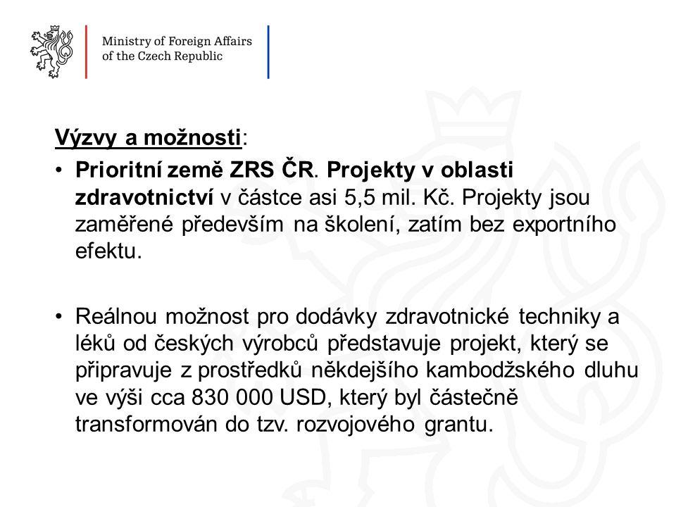 Výzvy a možnosti: Prioritní země ZRS ČR. Projekty v oblasti zdravotnictví v částce asi 5,5 mil. Kč. Projekty jsou zaměřené především na školení, zatím