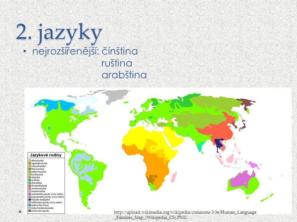 2. jazyky nejrozšířenější: čínština ruština arabština http://upload.wikimedia.org/wikipedia/commons/3/3e/Human_Language _Families_Map_(Wikipedia_CS).P