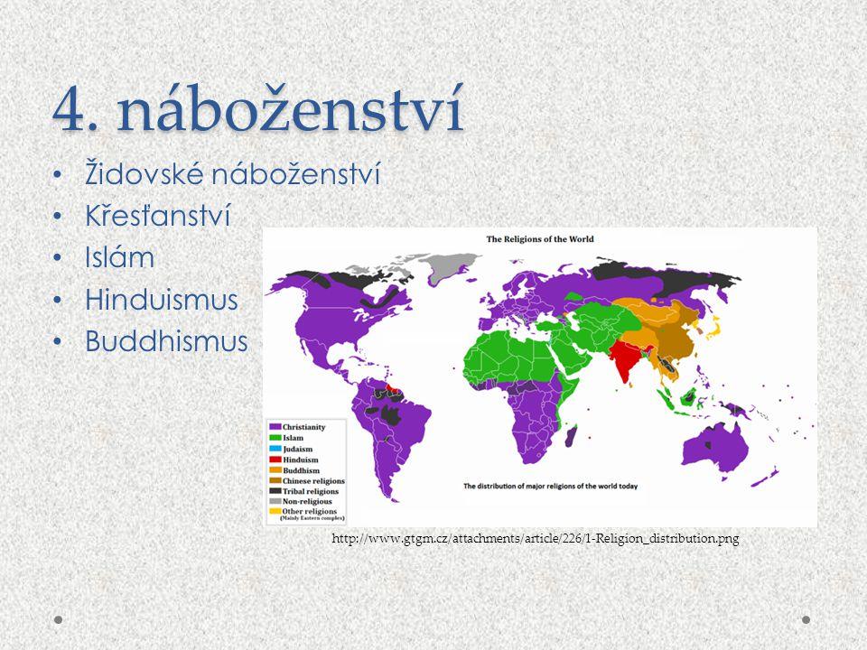 4. náboženství Židovské náboženství Křesťanství Islám Hinduismus Buddhismus http://www.gtgm.cz/attachments/article/226/1-Religion_distribution.png
