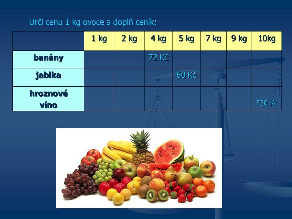 1 kg 2 kg 4 kg 5 kg 7 kg 9 kg 10kgbanány 72 Kč jablka 60 Kč hroznovévíno 320 Kč Urči cenu 1 kg ovoce a doplň ceník: