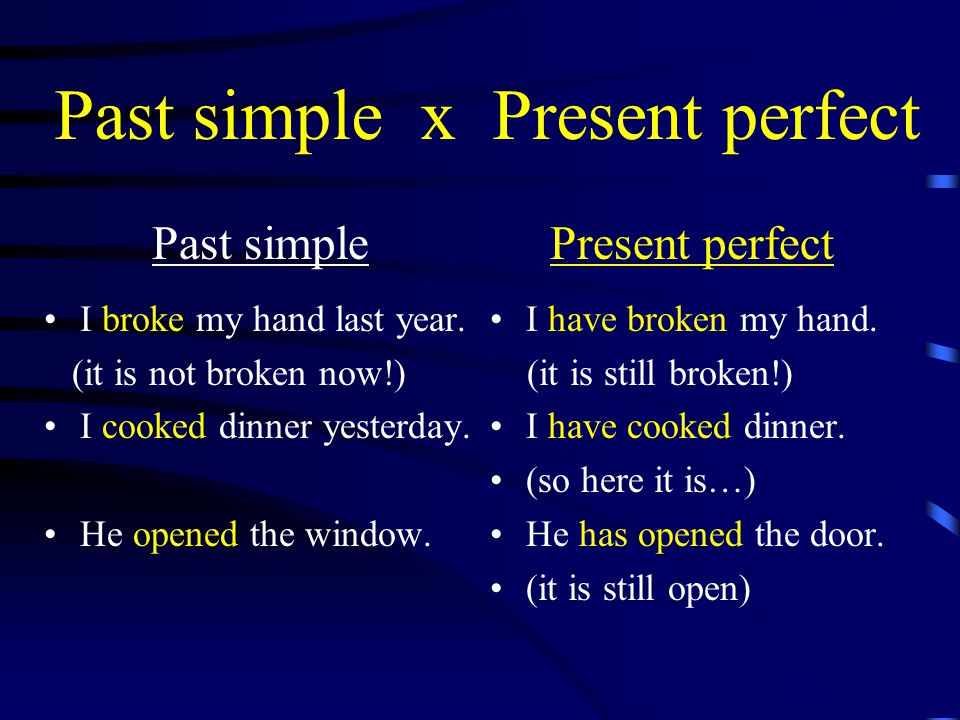 Past simple x Present perfect Past simple I broke my hand last year.