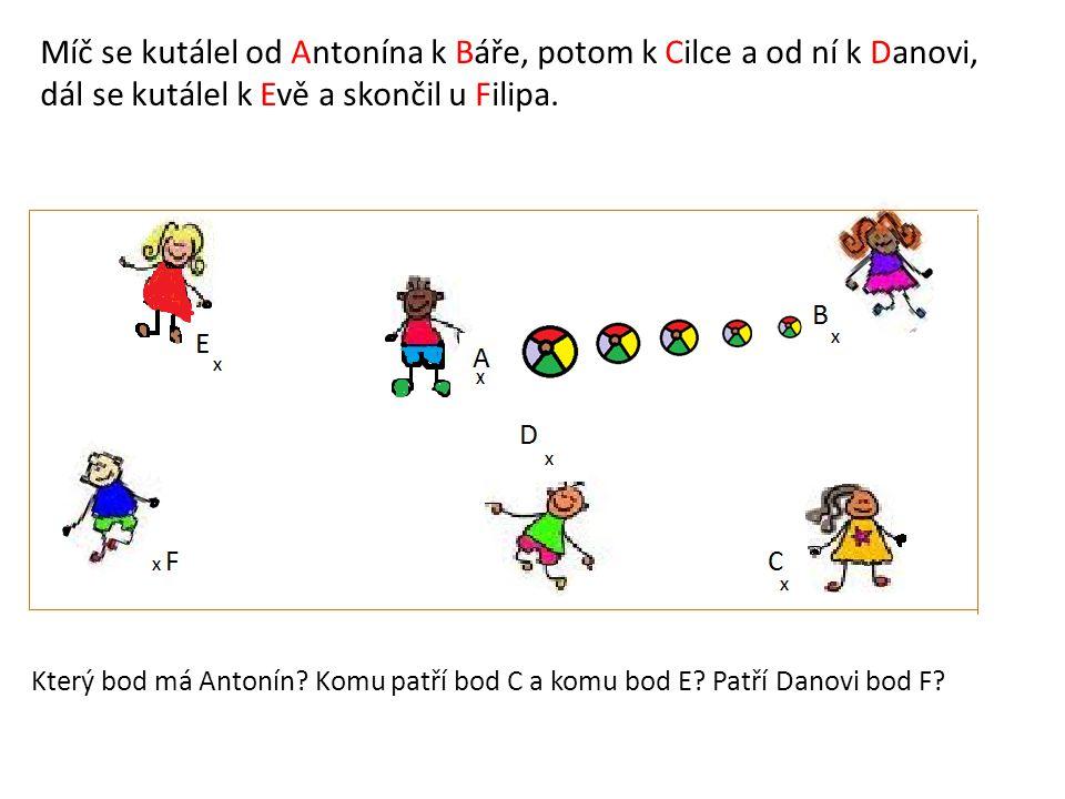 Míč se kutálel od Antonína k Báře, potom k Cilce a od ní k Danovi, dál se kutálel k Evě a skončil u Filipa. Který bod má Antonín? Komu patří bod C a k