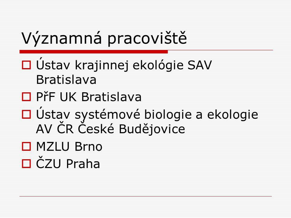 Významná pracoviště  Ústav krajinnej ekológie SAV Bratislava  PřF UK Bratislava  Ústav systémové biologie a ekologie AV ČR České Budějovice  MZLU