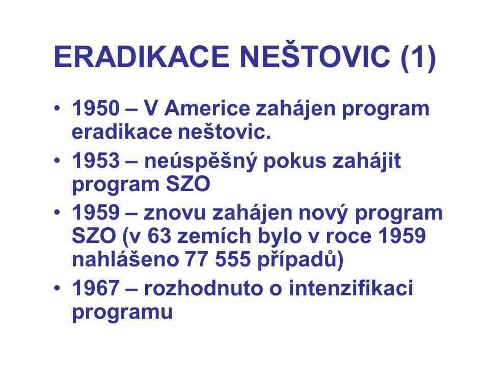 ERADIKACE NEŠTOVIC (1) 1950 – V Americe zahájen program eradikace neštovic.