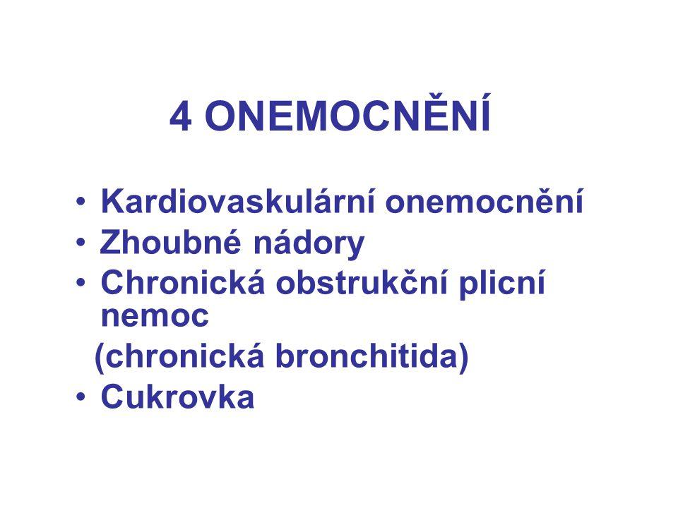 4 ONEMOCNĚNÍ Kardiovaskulární onemocnění Zhoubné nádory Chronická obstrukční plicní nemoc (chronická bronchitida) Cukrovka