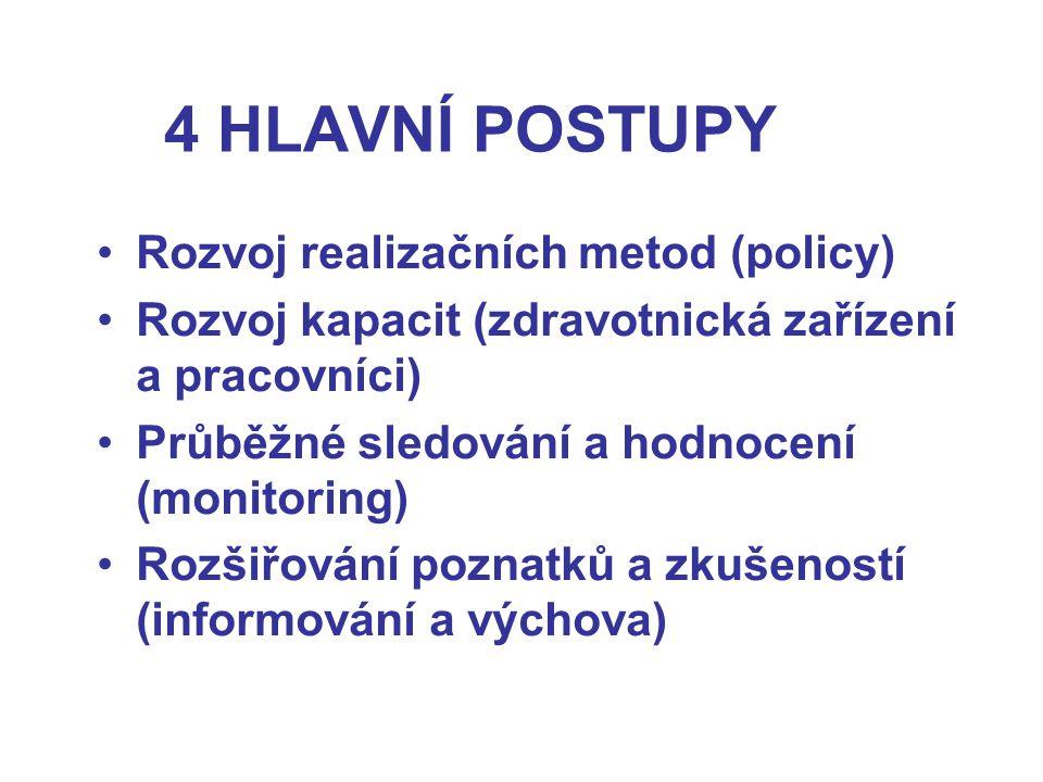 4 HLAVNÍ POSTUPY Rozvoj realizačních metod (policy) Rozvoj kapacit (zdravotnická zařízení a pracovníci) Průběžné sledování a hodnocení (monitoring) Rozšiřování poznatků a zkušeností (informování a výchova)