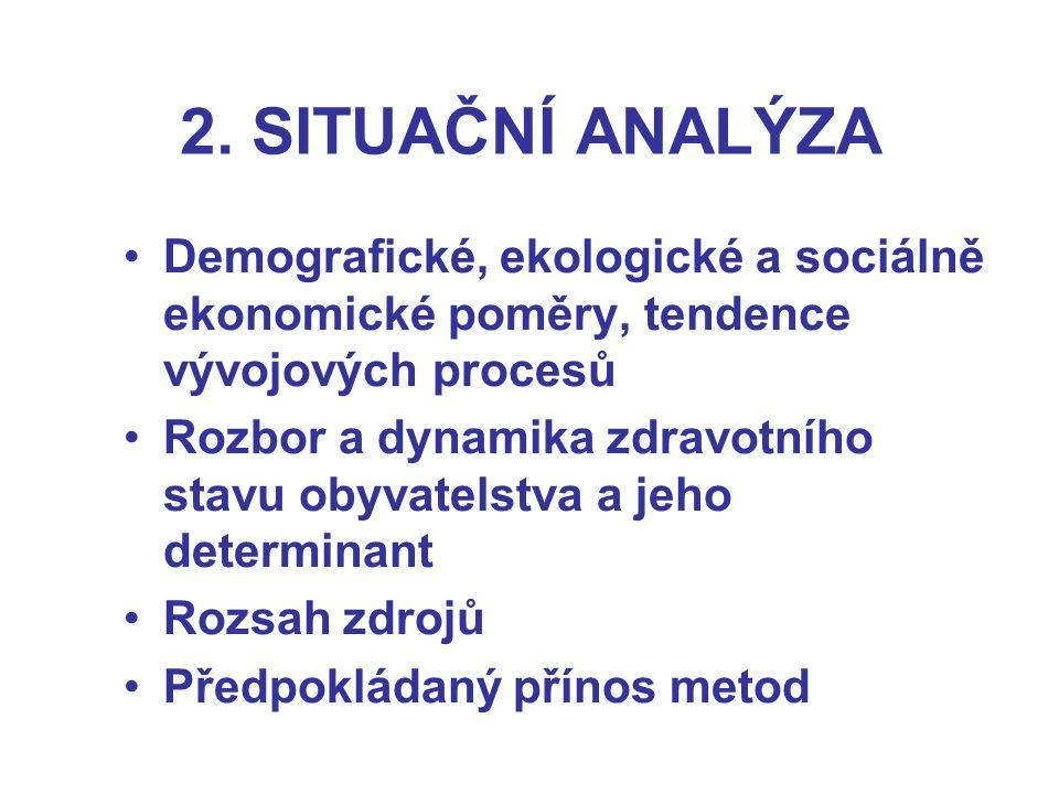 Strategie CINDI 6×4 1.4 onemocnění 2.4 faktory životního stylu 3.4 biologické faktory individuálního rizika onemocnění 4.4 integrované přístupy 5.4 hlavní postupy 6.4 hlavní sociální determinanty