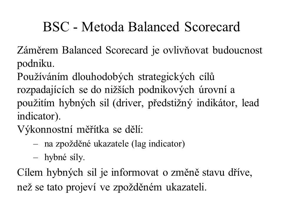 BSC - Metoda Balanced Scorecard Záměrem Balanced Scorecard je ovlivňovat budoucnost podniku. Používáním dlouhodobých strategických cílů rozpadajících