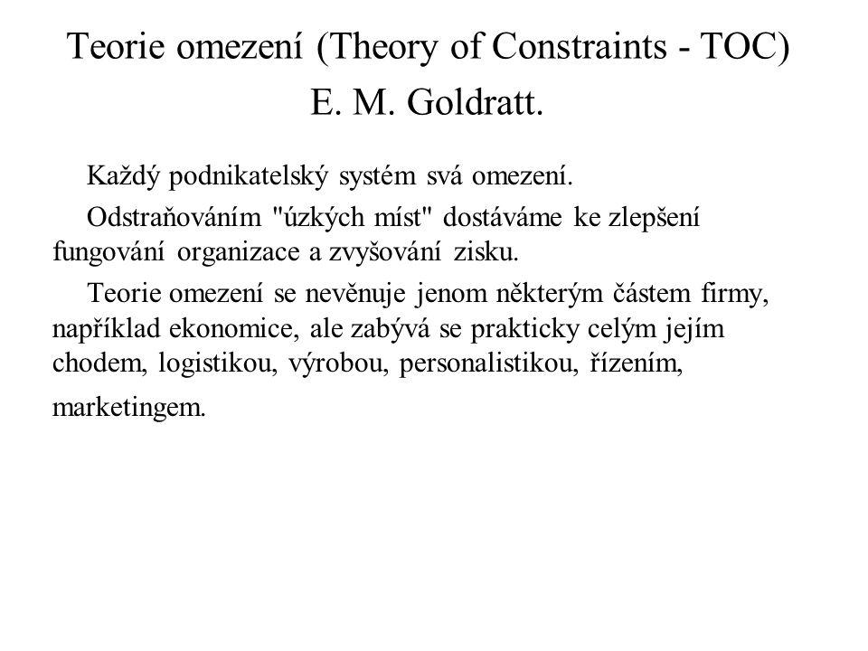 Teorie omezení (Theory of Constraints - TOC) E. M. Goldratt. Každý podnikatelský systém svá omezení. Odstraňováním