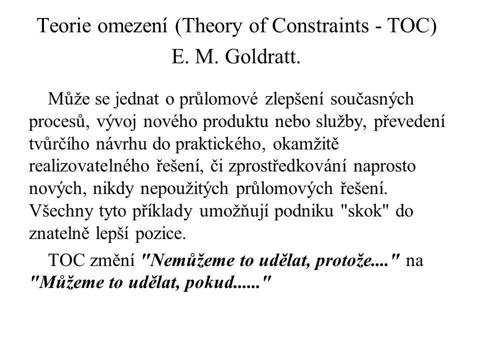 Teorie omezení (Theory of Constraints - TOC) E. M. Goldratt. Může se jednat o průlomové zlepšení současných procesů, vývoj nového produktu nebo služby