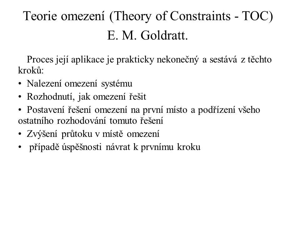 Teorie omezení (Theory of Constraints - TOC) E. M. Goldratt. Proces její aplikace je prakticky nekonečný a sestává z těchto kroků: Nalezení omezení sy