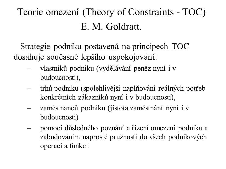 Teorie omezení (Theory of Constraints - TOC) E. M. Goldratt. Strategie podniku postavená na principech TOC dosahuje současně lepšího uspokojování: –vl