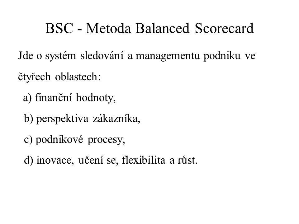BSC - Metoda Balanced Scorecard Jde o systém sledování a managementu podniku ve čtyřech oblastech: a) finanční hodnoty, b) perspektiva zákazníka, c) p