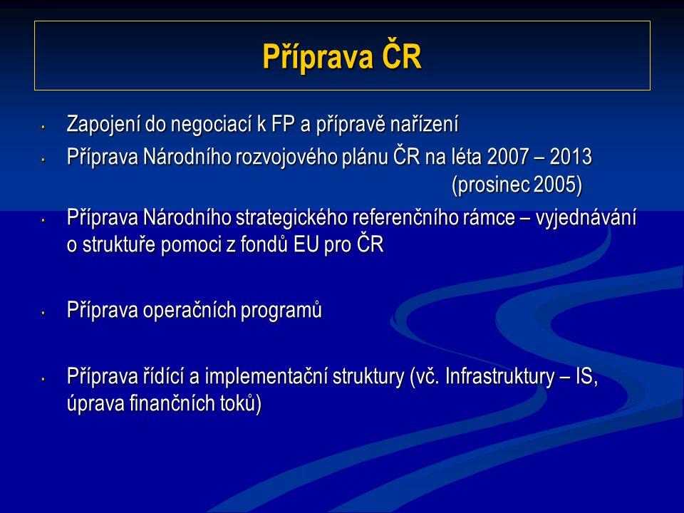 Příprava ČR Zapojení do negociací k FP a přípravě nařízení Zapojení do negociací k FP a přípravě nařízení Příprava Národního rozvojového plánu ČR na l