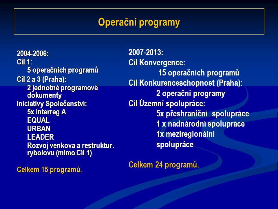 Operační programy 2004-2006: Cíl 1: 5 operačních programů Cíl 2 a 3 (Praha): 2 jednotné programové dokumenty Iniciativy Společenství: 5x Interreg A EQ