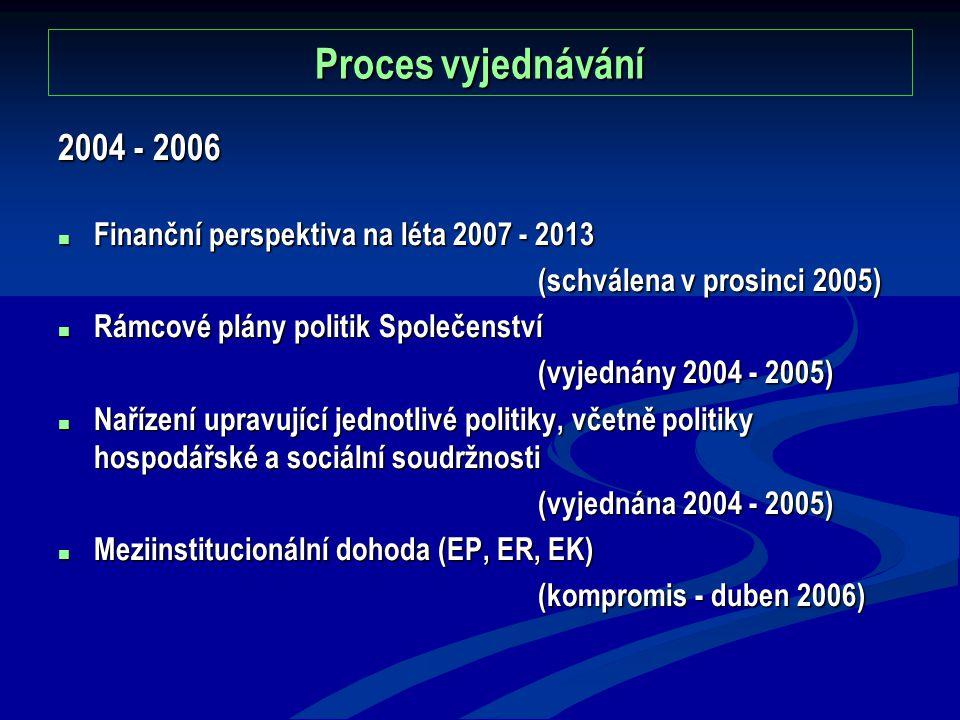 Proces vyjednávání 2004 - 2006 Finanční perspektiva na léta 2007 - 2013 Finanční perspektiva na léta 2007 - 2013 (schválena v prosinci 2005) Rámcové plány politik Společenství Rámcové plány politik Společenství (vyjednány 2004 - 2005) Nařízení upravující jednotlivé politiky, včetně politiky hospodářské a sociální soudržnosti Nařízení upravující jednotlivé politiky, včetně politiky hospodářské a sociální soudržnosti (vyjednána 2004 - 2005) Meziinstitucionální dohoda (EP, ER, EK) Meziinstitucionální dohoda (EP, ER, EK) (kompromis - duben 2006)