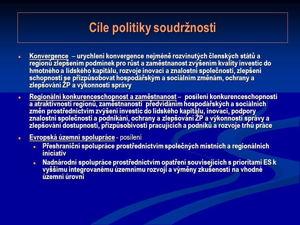 Cíle politiky soudržnosti v územích Konvergence – aplikace ERDF, ESF, FS v území NUTS II s HDP/1 obyv.