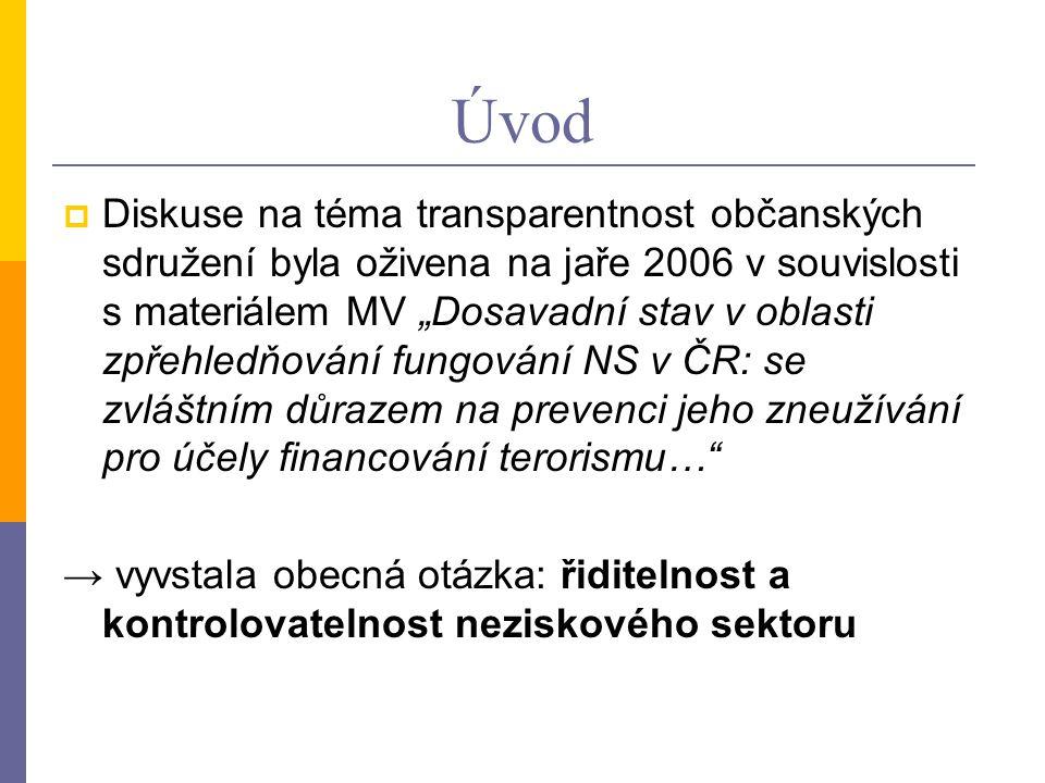 """Úvod  Diskuse na téma transparentnost občanských sdružení byla oživena na jaře 2006 v souvislosti s materiálem MV """"Dosavadní stav v oblasti zpřehledň"""