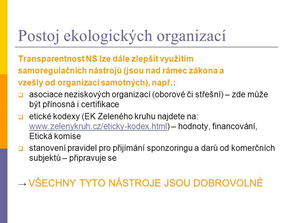 Postoj ekologických organizací Transparentnost NS lze dále zlepšit využitím samoregulačních nástrojů (jsou nad rámec zákona a vzešly od organizací samotných), např.:  asociace neziskových organizací (oborové či střešní) – zde může být přínosná i certifikace  etické kodexy (EK Zeleného kruhu najdete na: www.zelenykruh.cz/eticky-kodex.html) – hodnoty, financování, Etická komise www.zelenykruh.cz/eticky-kodex.html  stanovení pravidel pro přijímání sponzoringu a darů od komerčních subjektů – připravuje se → VŠECHNY TYTO NÁSTROJE JSOU DOBROVOLNÉ
