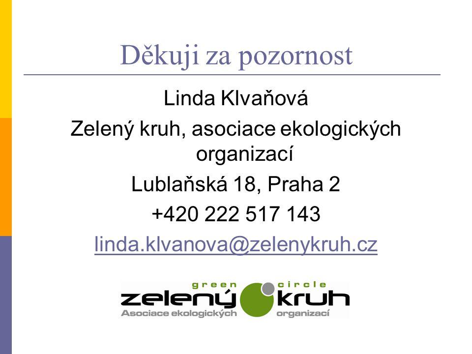 Děkuji za pozornost Linda Klvaňová Zelený kruh, asociace ekologických organizací Lublaňská 18, Praha 2 +420 222 517 143 linda.klvanova@zelenykruh.cz