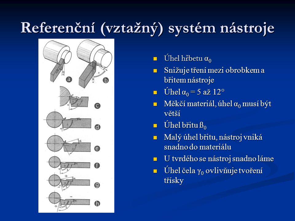 Referenční (vztažný) systém nástroje Úhel hřbetu α 0 Snižuje tření mezi obrobkem a břitem nástroje Úhel α 0 = 5 až 12° Měkčí materiál, úhel α 0 musí b