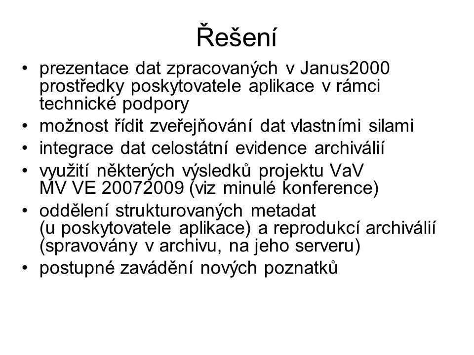 Badatelna.cz, portál pro zveřejnění archivních pomůcek a reprodukcí archiválií