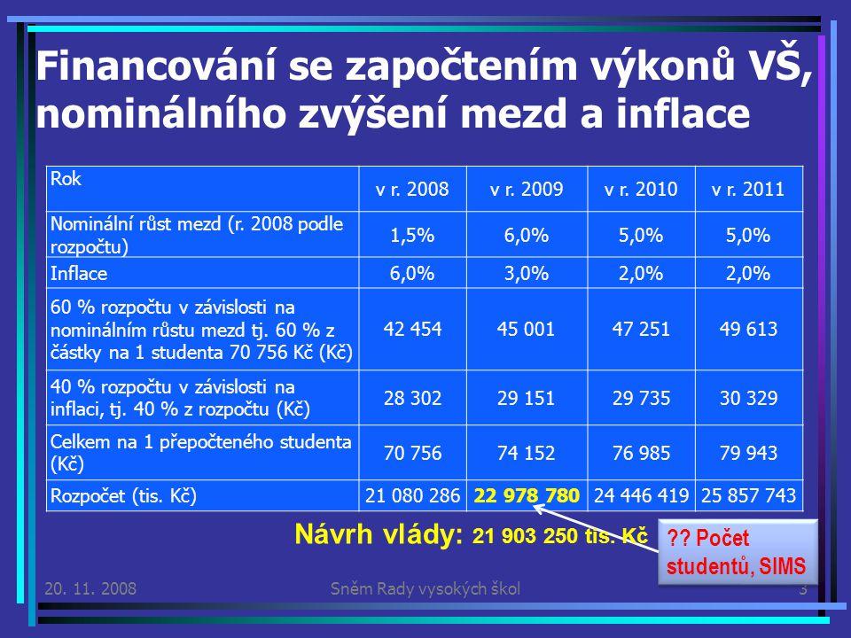 Financování se započtením výkonů VŠ, nominálního zvýšení mezd a inflace 20.