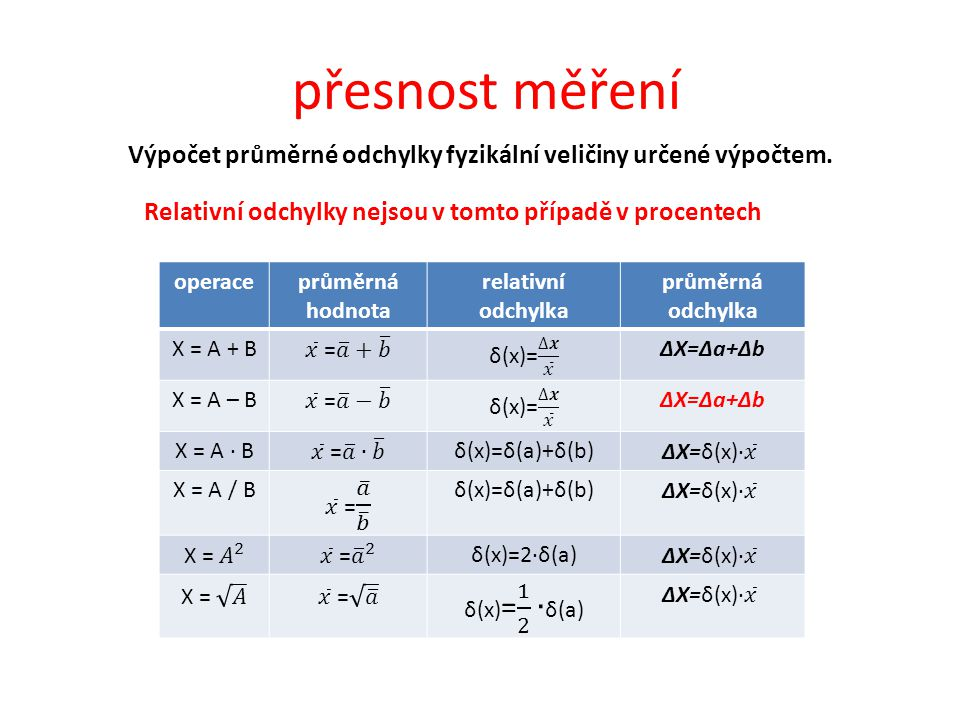Výpočet průměrné odchylky fyzikální veličiny určené výpočtem.