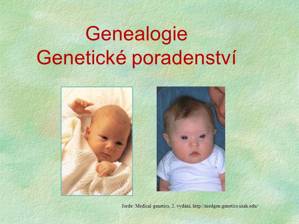 Genealogie Genetické poradenství Jorde: Medical genetics, 2. vydání, http://medgen.genetics.utah.edu/